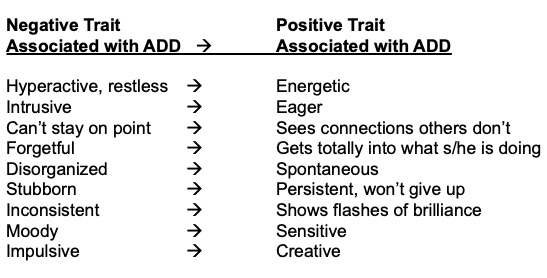 ADHD Change Perspective