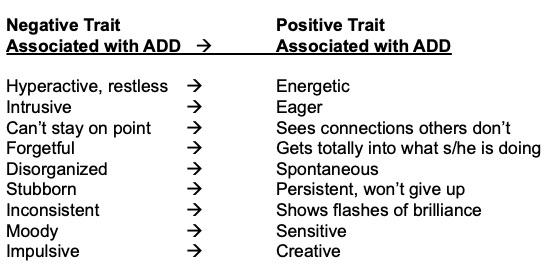 ADHD chart